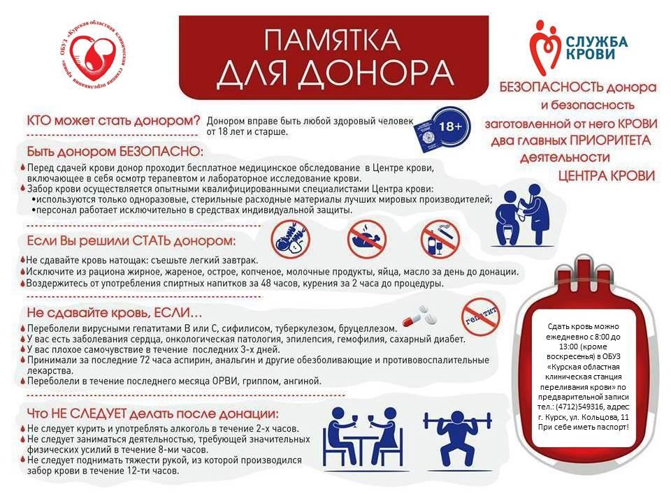 Где можно в курске сдать кровь на гепатит